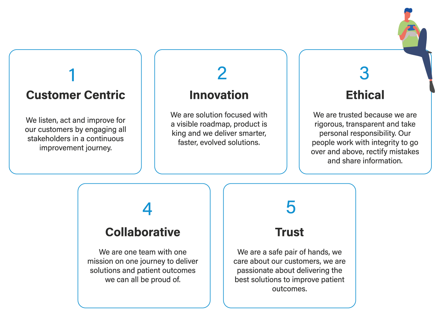 Cegedim Healthcare Solutions Values